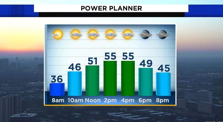 Cold but clear Saturday ahead
