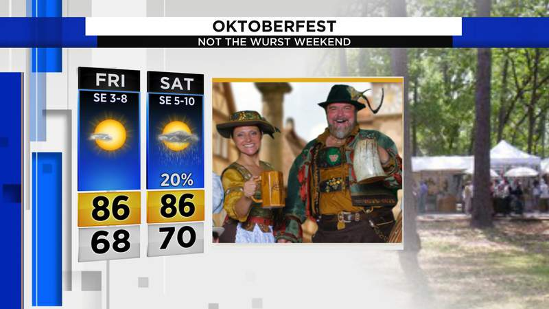 If you're headed out to Oktoberfest in Houston this weekend it's going to be great weather! Highs in the 80s with lows in the 70s. Rain chances return Saturday.