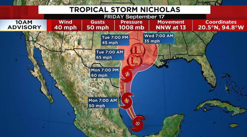 TS Nicholas forms, forecast to remain as Tropical storm