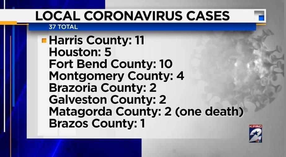 Cases in Houston area