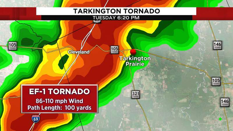 The National Weather Service confirmed an EF-1 tornado touched down in Tarkington Prairie Tuesday evening.