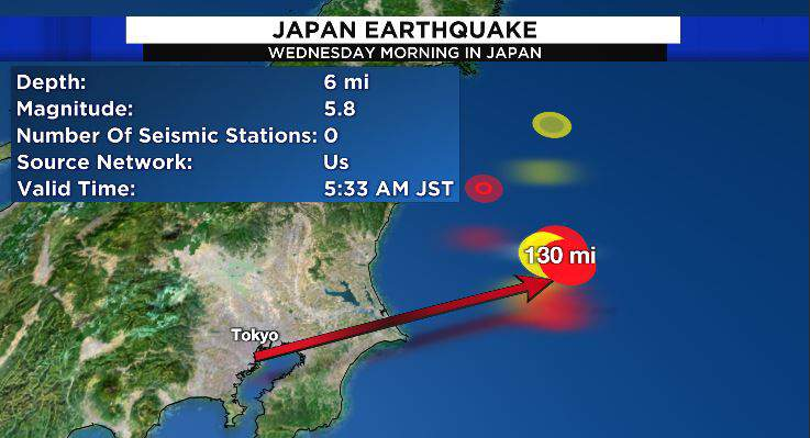 ExactTrack Radar detects Japan Earthquake Tuesday afternoon (Wednesday morning their time)