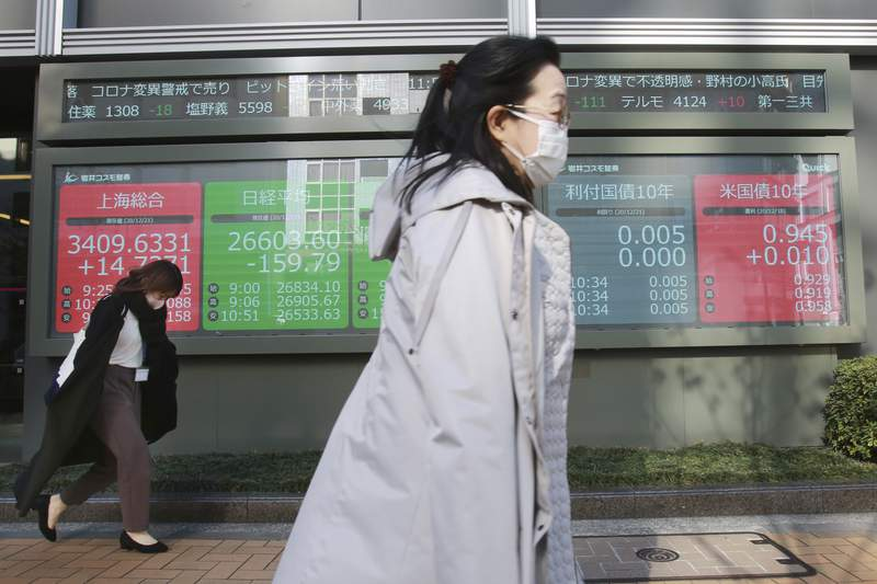People walk by an electronic stock board of a securities firm in Tokyo, Monday, Dec. 21, 2020.  Asian shares retreated on Tuesday, Dec. 22, extending losses on growing worries over a new, potentially more infectious strain of the coronavirus that is countering good news over U.S. economic stimulus and vaccines. (AP Photo/Koji Sasahara)