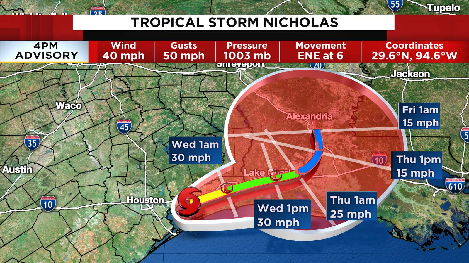 Nicholas will slow down and rain out over Louisiana for the next few days
