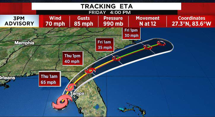 Eta will track across Florida through Friday