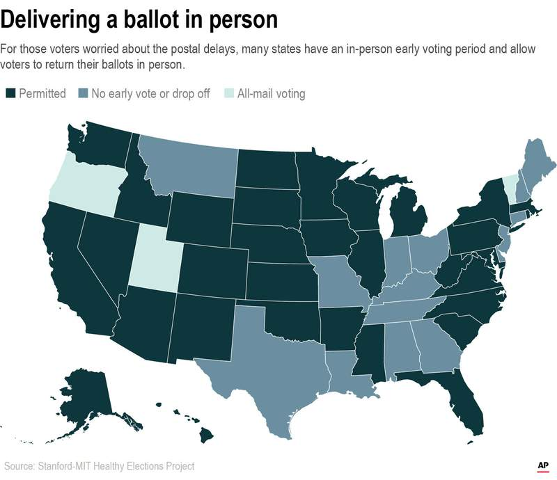 Map show states that allow voters to return ballots in-person.;