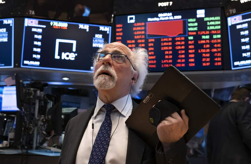 FILE - In this Monday, March 16, 2020, file photo, trader Peter Tuchman works on the floor of the New York Stock Exchange.  The 2020 presidential election is clearly unlike any other, but investors might be wise to treat it just like most of the previous ones. History shows the stock markets performance doesnt correlate that closely with which party controls the White House: It tends to rise following elections regardless of who wins. (AP Photo/Craig Ruttle, File)