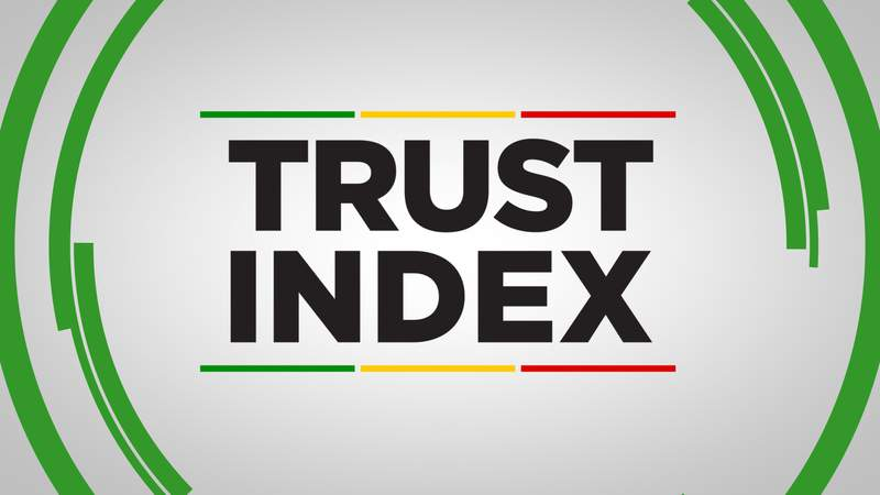 How KPRC 2's Trust Index team will sort fact from fiction on Election Day