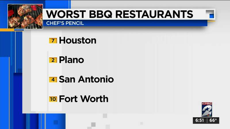 4 cities rank worst BBQ in country, according to magazine