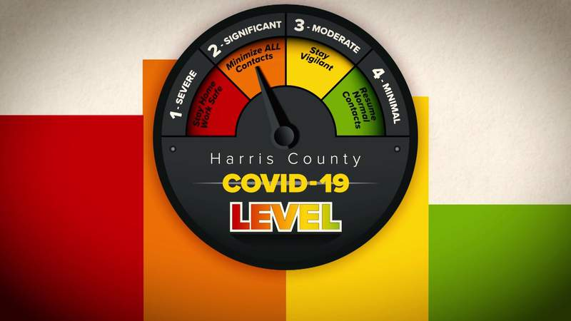 How effective are COVID-19 threat level charts in other cities and states?