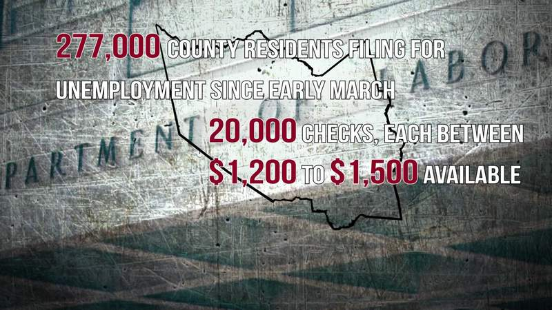 This is how Harris County will be distributing its $30 million COVID-19 relief fund
